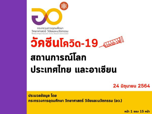 """""""อว. เผยฉีดวัคซีนของไทย ณ วันที่ 24 มิถุนายน ฉีดวัคซีนแล้ว 8,400,320 โดส และทั่วโลกแล้ว 2,713 ล้านโดส"""